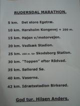 Billeder fra Rudersdal Marathon 09-Aug-2008 (1/140)